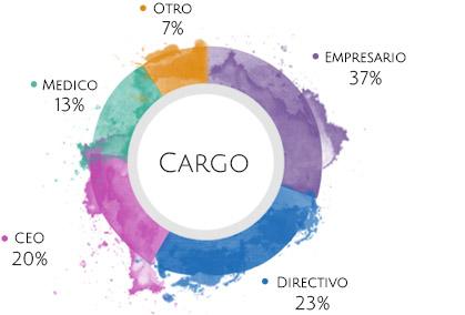 cargo-alcanda-matchmaking